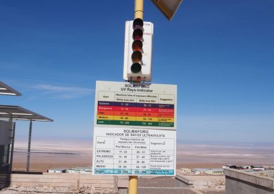 Diese Ampel zeigt die Intensität der aktuellen UV-Belastung an.